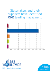 SURVEYS INDICATE GLASS WORLDWIDE TO BE THE NUMBER ONE GLASS MAGAZINE