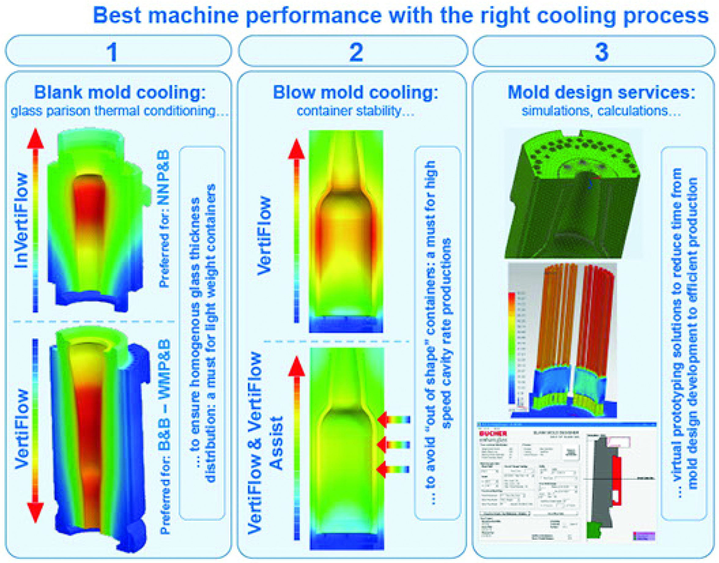 Mould design: The importance of mould cooling