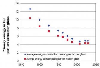 Imprrovements_to_reduce_energy