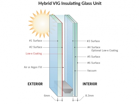 Vitro acquires exclusive rights to sell tempered vacuum insulating units
